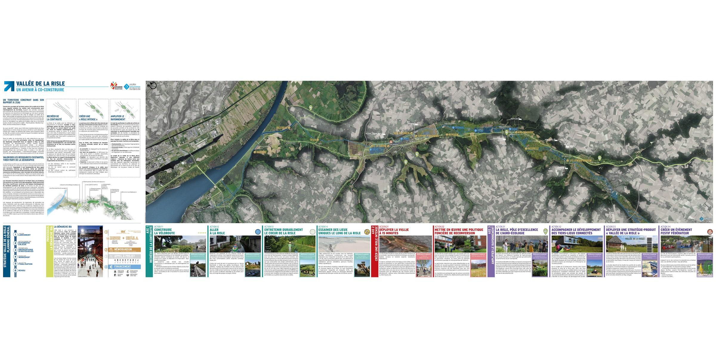 Communauté de communes Pont-Audemer / Val de Risle - Positionnement stratégique du territoire