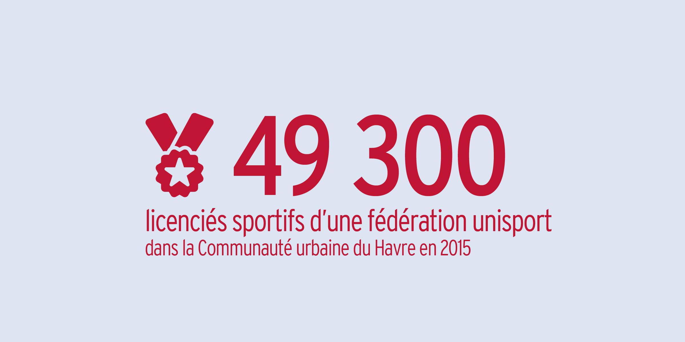 Le Havre Seine Métropole - Etat des lieux des équipements sportifs